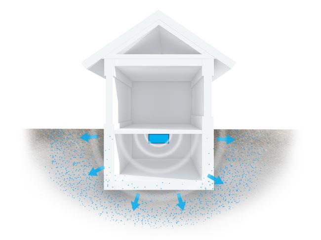 Drymat-system-kaelder
